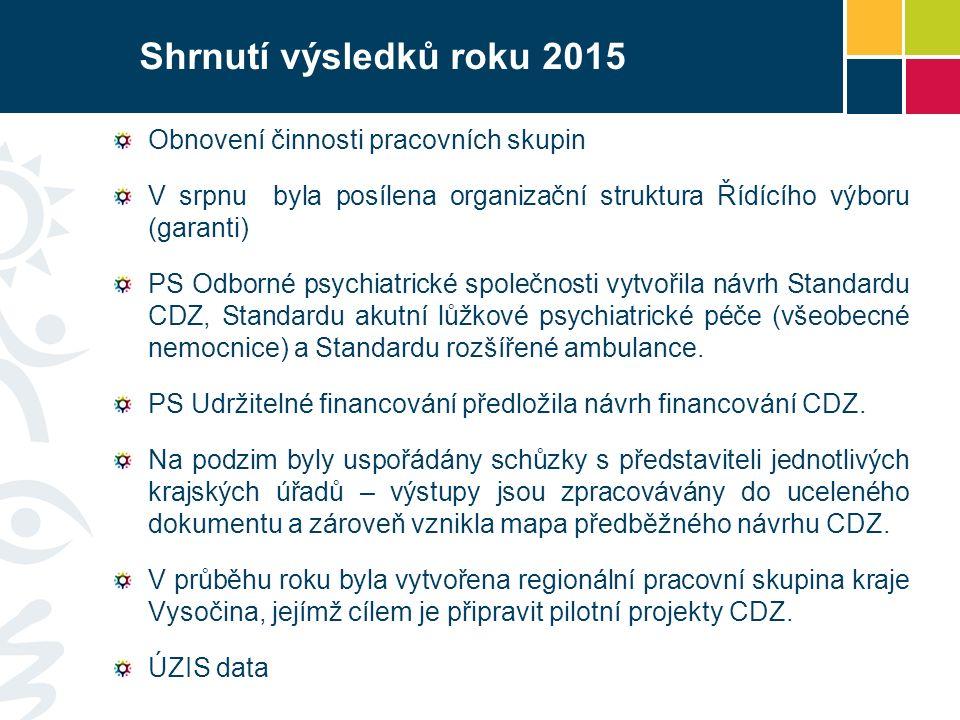 Shrnutí výsledků roku 2015 Obnovení činnosti pracovních skupin V srpnu byla posílena organizační struktura Řídícího výboru (garanti) PS Odborné psychiatrické společnosti vytvořila návrh Standardu CDZ, Standardu akutní lůžkové psychiatrické péče (všeobecné nemocnice) a Standardu rozšířené ambulance.