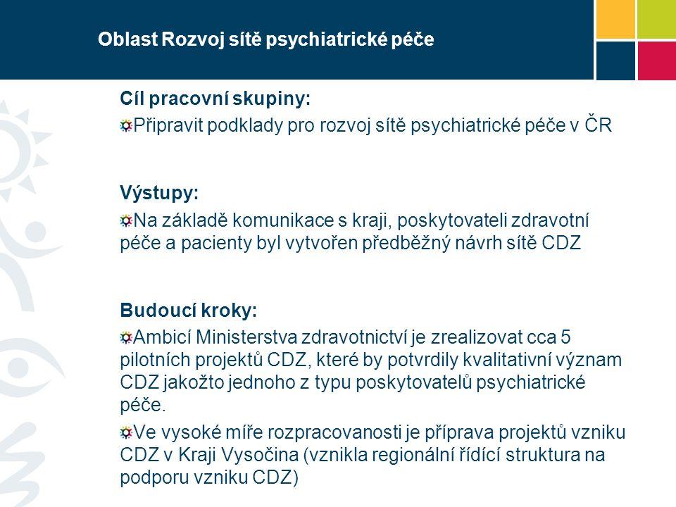 Oblast Rozvoj sítě psychiatrické péče Cíl pracovní skupiny: Připravit podklady pro rozvoj sítě psychiatrické péče v ČR Výstupy: Na základě komunikace s kraji, poskytovateli zdravotní péče a pacienty byl vytvořen předběžný návrh sítě CDZ Budoucí kroky: Ambicí Ministerstva zdravotnictví je zrealizovat cca 5 pilotních projektů CDZ, které by potvrdily kvalitativní význam CDZ jakožto jednoho z typu poskytovatelů psychiatrické péče.