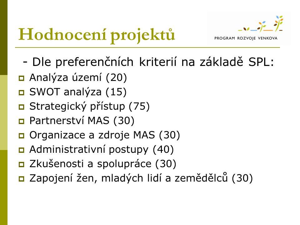- Dle preferenčních kriterií na základě SPL:  Analýza území (20)  SWOT analýza (15)  Strategický přístup (75)  Partnerství MAS (30)  Organizace a zdroje MAS (30)  Administrativní postupy (40)  Zkušenosti a spolupráce (30)  Zapojení žen, mladých lidí a zemědělců (30) Hodnocení projektů