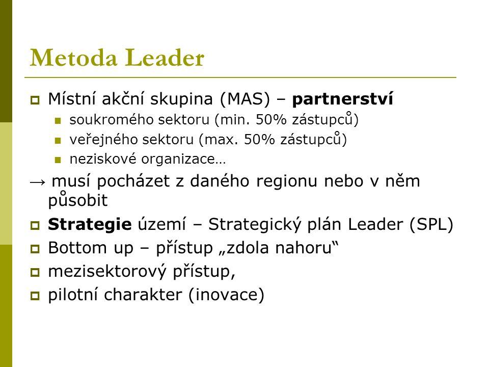 Metoda Leader  Místní akční skupina (MAS) – partnerství soukromého sektoru (min.