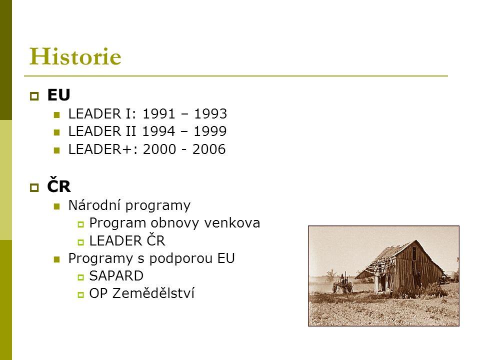 Historie  EU LEADER I: 1991 – 1993 LEADER II 1994 – 1999 LEADER+: 2000 - 2006  ČR Národní programy  Program obnovy venkova  LEADER ČR Programy s podporou EU  SAPARD  OP Zemědělství