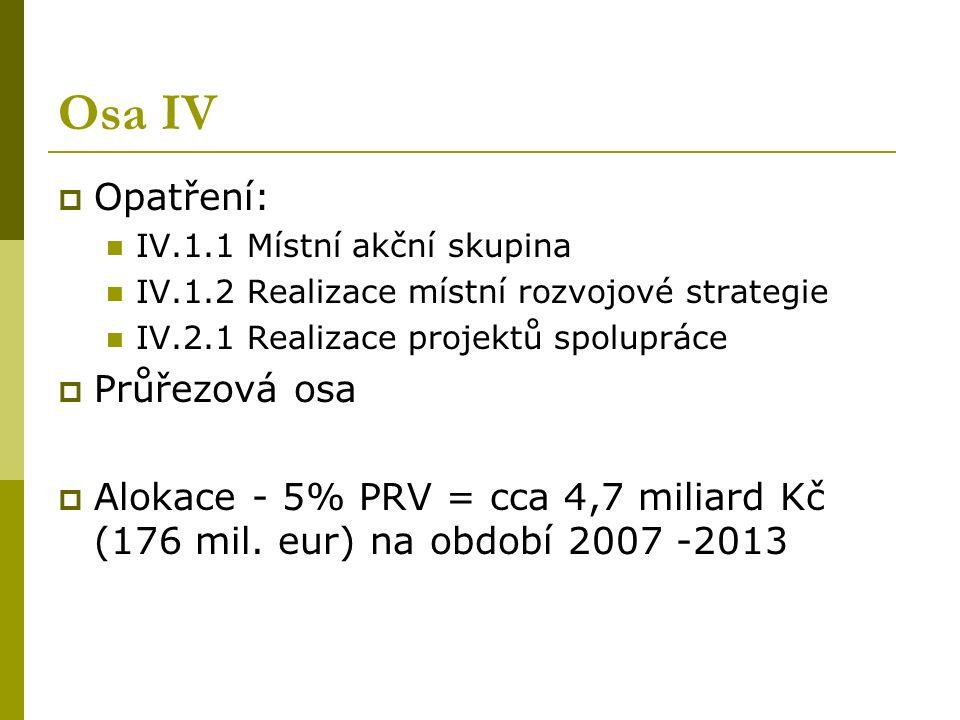 Osa IV  Opatření: IV.1.1 Místní akční skupina IV.1.2 Realizace místní rozvojové strategie IV.2.1 Realizace projektů spolupráce  Průřezová osa  Alokace - 5% PRV = cca 4,7 miliard Kč (176 mil.
