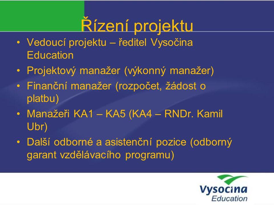 Řízení projektu Vedoucí projektu – ředitel Vysočina Education Projektový manažer (výkonný manažer) Finanční manažer (rozpočet, žádost o platbu) Manažeři KA1 – KA5 (KA4 – RNDr.