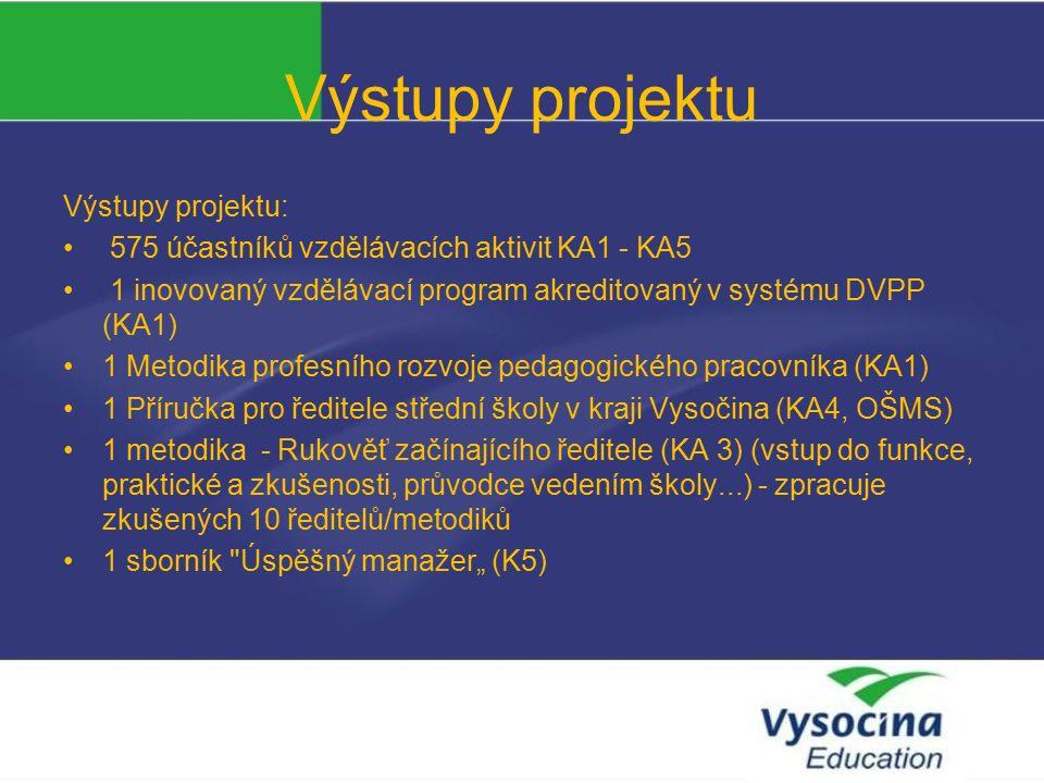 """Výstupy projektu Výstupy projektu: 575 účastníků vzdělávacích aktivit KA1 - KA5 1 inovovaný vzdělávací program akreditovaný v systému DVPP (KA1) 1 Metodika profesního rozvoje pedagogického pracovníka (KA1) 1 Příručka pro ředitele střední školy v kraji Vysočina (KA4, OŠMS) 1 metodika - Rukověť začínajícího ředitele (KA 3) (vstup do funkce, praktické a zkušenosti, průvodce vedením školy...) - zpracuje zkušených 10 ředitelů/metodiků 1 sborník Úspěšný manažer"""" (K5)"""