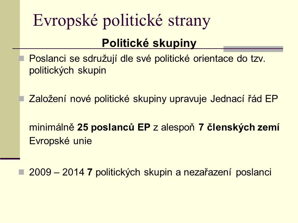 Evropské politické strany Politické skupiny Poslanci se sdružují dle své politické orientace do tzv.