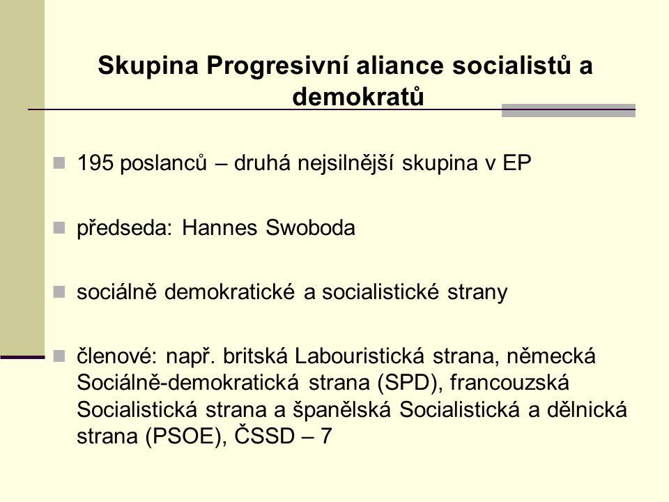 Skupina Progresivní aliance socialistů a demokratů 195 poslanců – druhá nejsilnější skupina v EP předseda: Hannes Swoboda sociálně demokratické a socialistické strany členové: např.