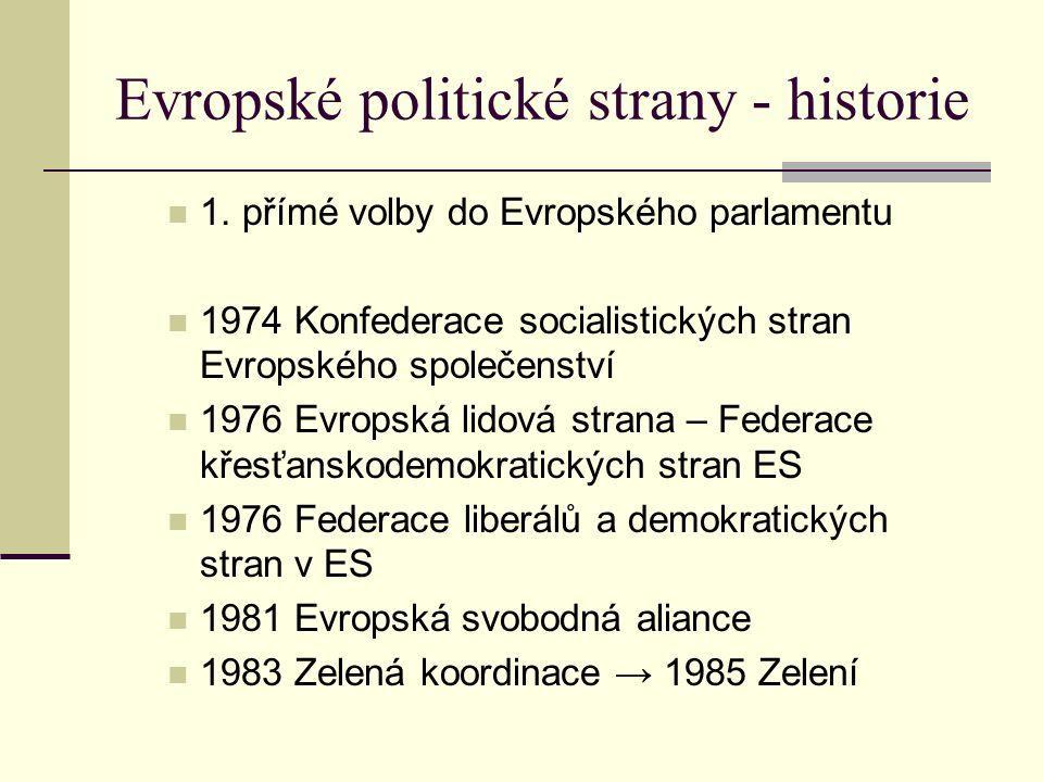 Vnitřní struktura EP – Politické skupiny Skupina Evropské lidové strany (EPP) 2009 – 2014 275 poslanců – nejsilnější, strany konzervativní a křesťansko-demokratické zaměření předseda: Joseph Daul (od ledna 2007) členové: např.