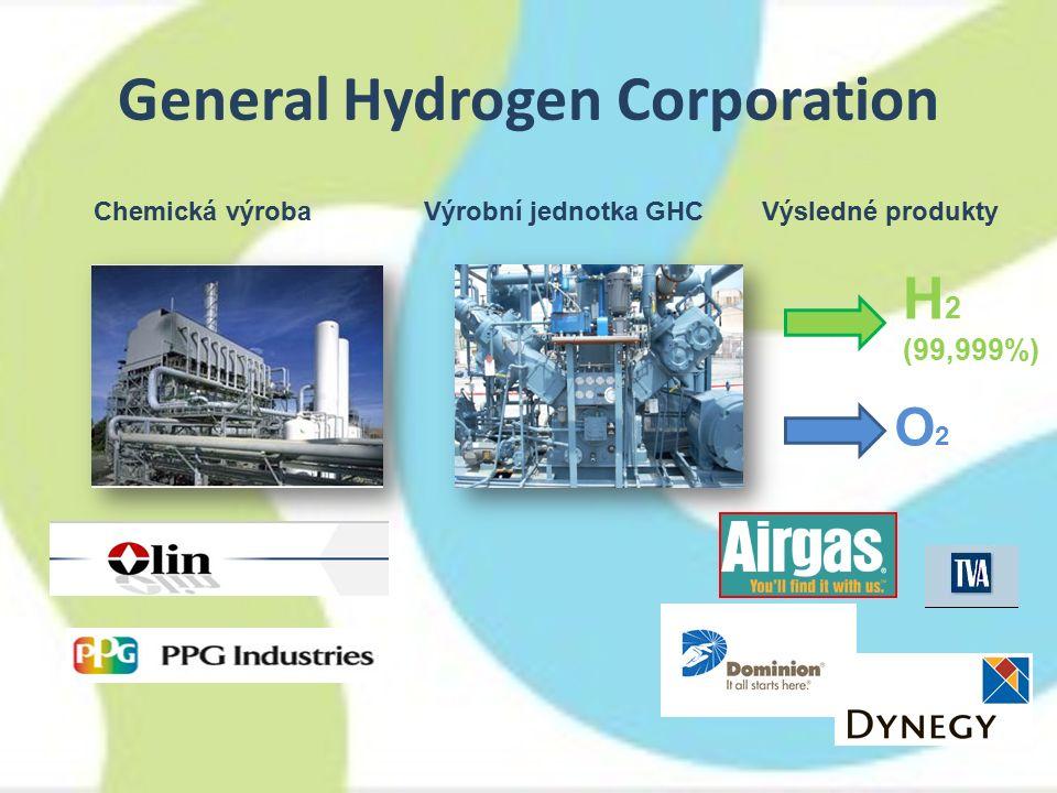 General Hydrogen Corporation H 2 (99,999%) O2O2 Chemická výrobaVýrobní jednotka GHCVýsledné produkty
