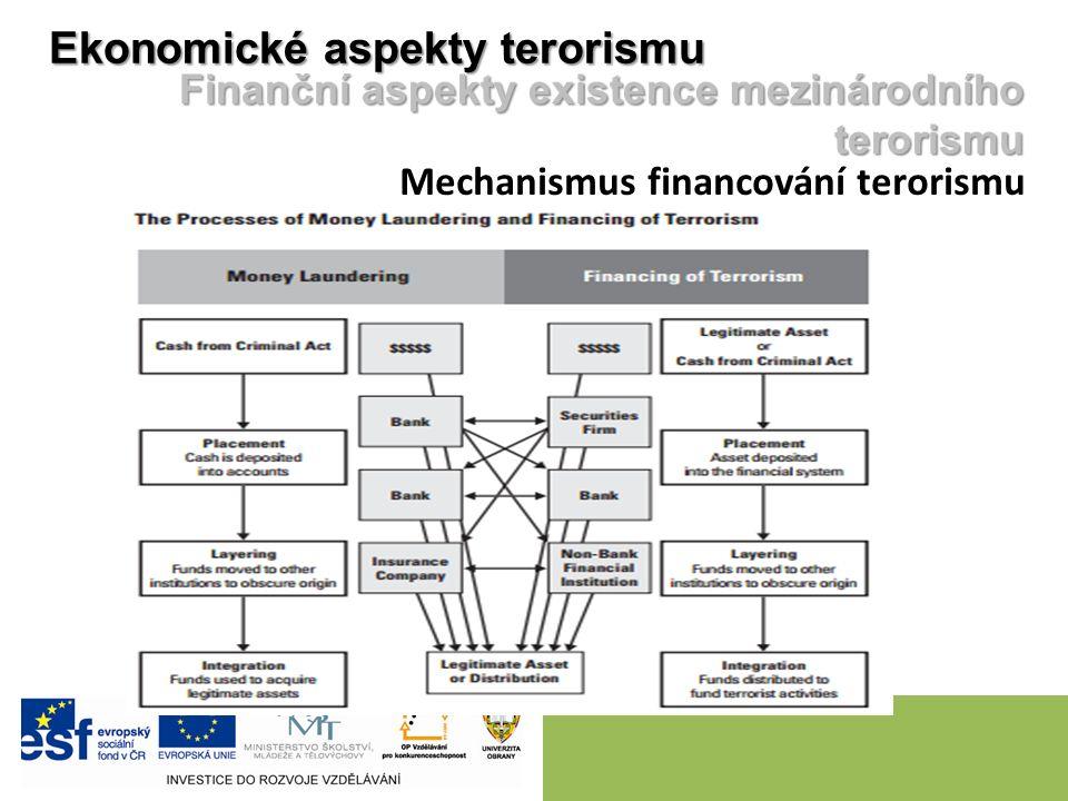 Ekonomické aspekty terorismu Finanční aspekty existence mezinárodního terorismu Mechanismus financování terorismu