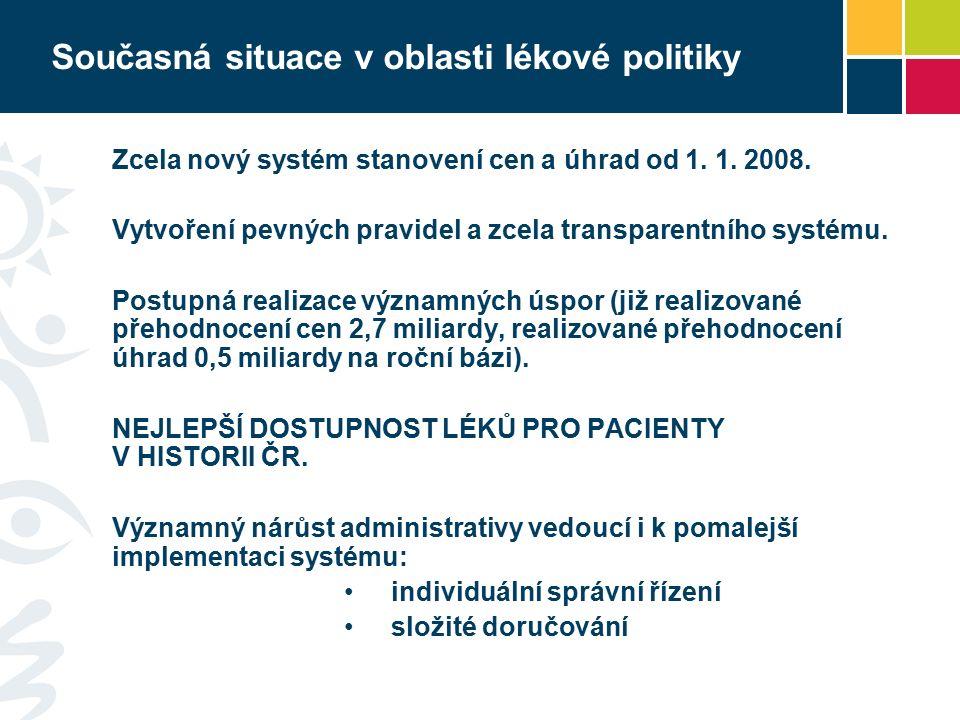 Současná situace v oblasti lékové politiky Zcela nový systém stanovení cen a úhrad od 1. 1. 2008. Vytvoření pevných pravidel a zcela transparentního s