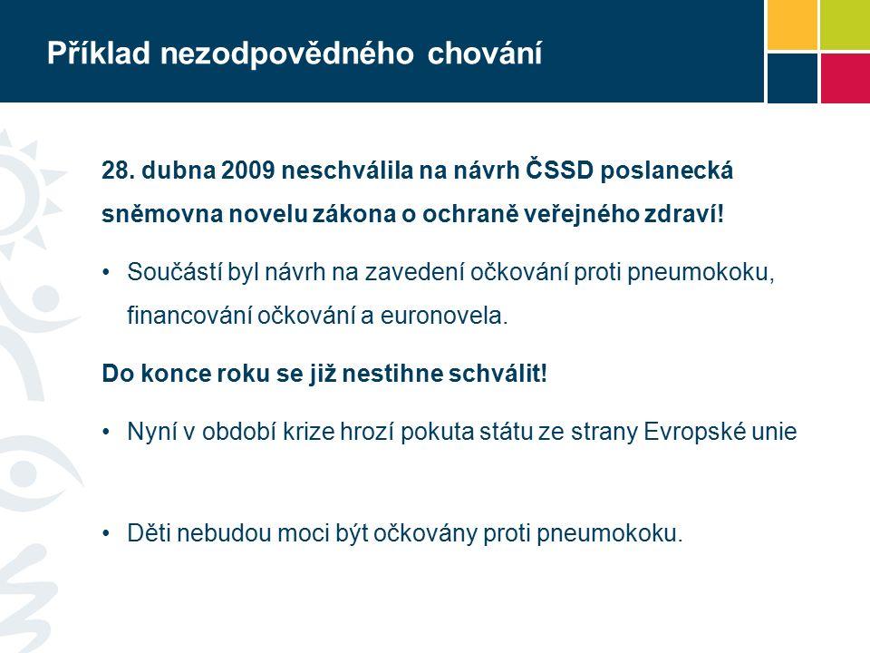 Příklad nezodpovědného chování 28. dubna 2009 neschválila na návrh ČSSD poslanecká sněmovna novelu zákona o ochraně veřejného zdraví! Součástí byl náv