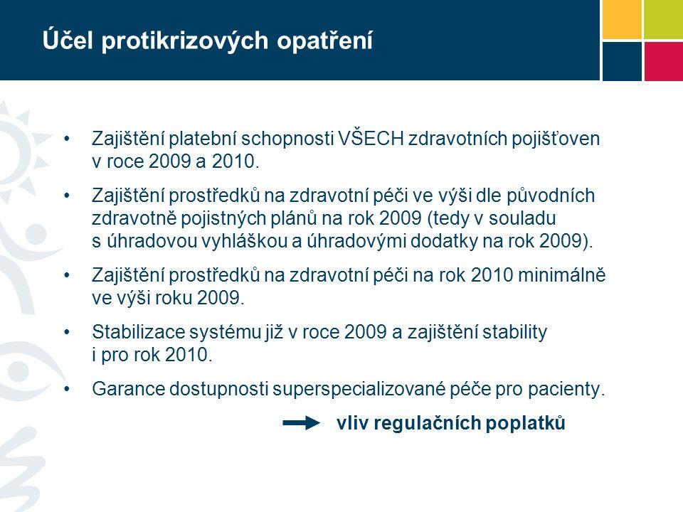 Účel protikrizových opatření Zajištění platební schopnosti VŠECH zdravotních pojišťoven v roce 2009 a 2010. Zajištění prostředků na zdravotní péči ve