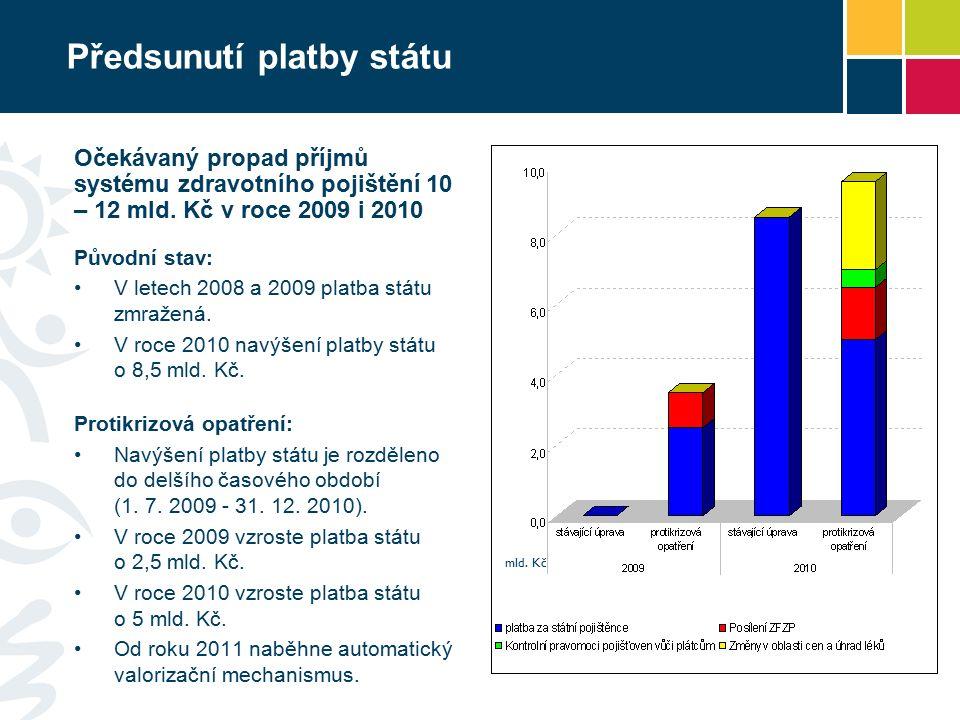 Předsunutí platby státu Původní stav: V letech 2008 a 2009 platba státu zmražená. V roce 2010 navýšení platby státu o 8,5 mld. Kč. Protikrizová opatře