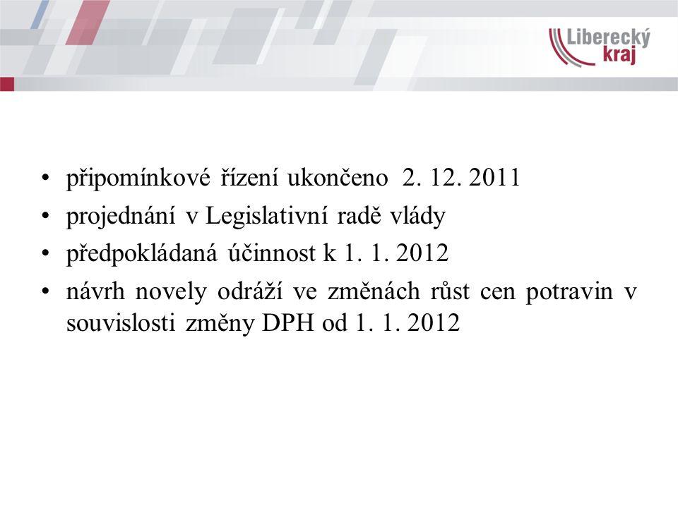 připomínkové řízení ukončeno 2. 12.