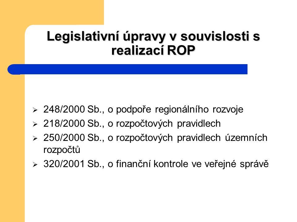Legislativní úpravy v souvislosti s realizací ROP  248/2000 Sb., o podpoře regionálního rozvoje  218/2000 Sb., o rozpočtových pravidlech  250/2000 Sb., o rozpočtových pravidlech územních rozpočtů  320/2001 Sb., o finanční kontrole ve veřejné správě