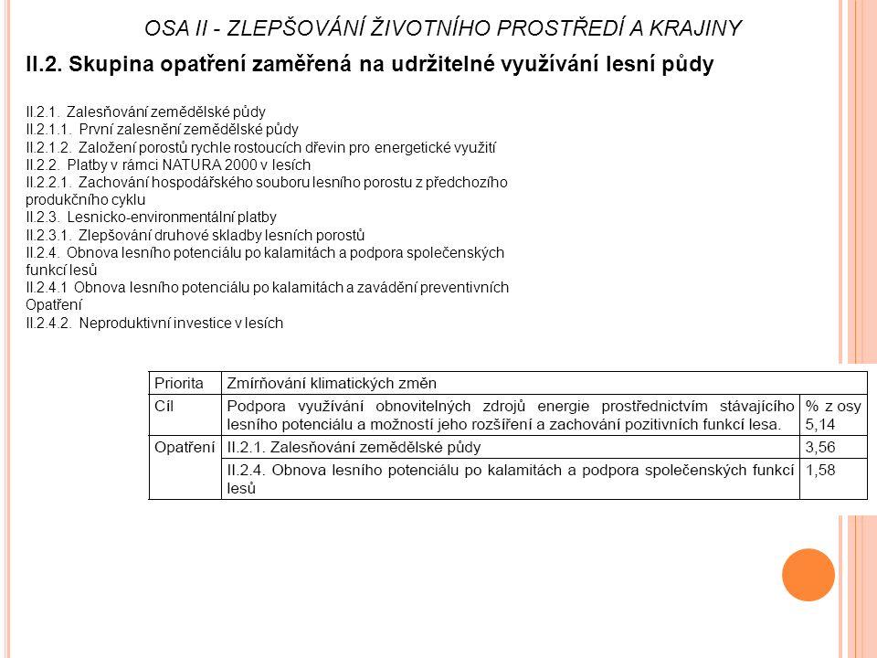 OSA III - KVALITA ŽIVOTA VE VENKOVSKÝCH OBLASTECH A DIVERZIFIKACE HOSPODÁŘSTVÍ VENKOVA Skupina opatření III.1 - Opatření k diverzifikaci hospodářství venkova III.1.1 Diverzifikace činností nezemědělské povahy III.1.2 Podpora zakládání podniků a jejich rozvoje III.1.3 a) Podpora cestovního ruchu III.1.3 b) Podpora cestovního ruchu Skupina opatření III.2 - Opatření ke zlepšení kvality života ve venkovských oblastech III.2.1 Obnova a rozvoj vesnic, občanské vybavení a služby III.2.1.1 Obnova a rozvoj vesnic III.2.1.2.