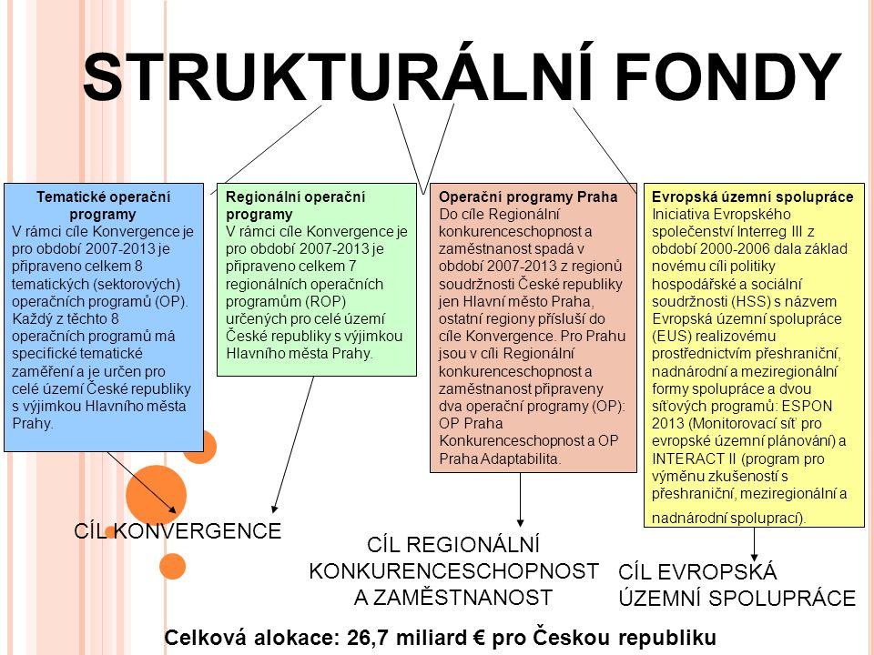 STRUKTURÁLNÍ FONDY Celková alokace: 26,7 miliard € pro Českou republiku Tematické operační programy V rámci cíle Konvergence je pro období 2007-2013 je připraveno celkem 8 tematických (sektorových) operačních programů (OP).