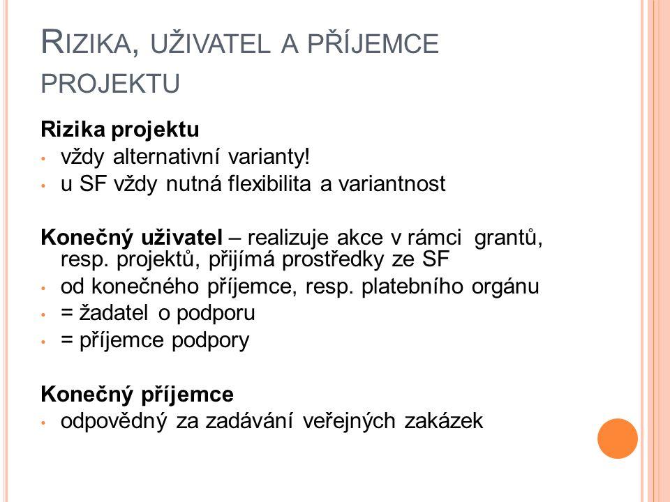 D OKUMENTY K PROJEKTU Formulář žádosti konkrétního OP Projekt Doklad o právní subjektivitě žadatele Prohlášení o bezdlužnosti vůči veřejné správě a zdravotním pojišťovnám Prohlášení o partnerství Prohlášení o velikosti podniku (SME) Přehled ekonomické a finanční situace žadatele (pouze pro podnikatelské subjekty) Seznam požadovaných příloh Prokázání způsobilosti a zkušenosti (2-5 účetních období) Geografické území (ROP, Cíl 1) Součinnost s developerskými společnostmi brownfields, greenfields)
