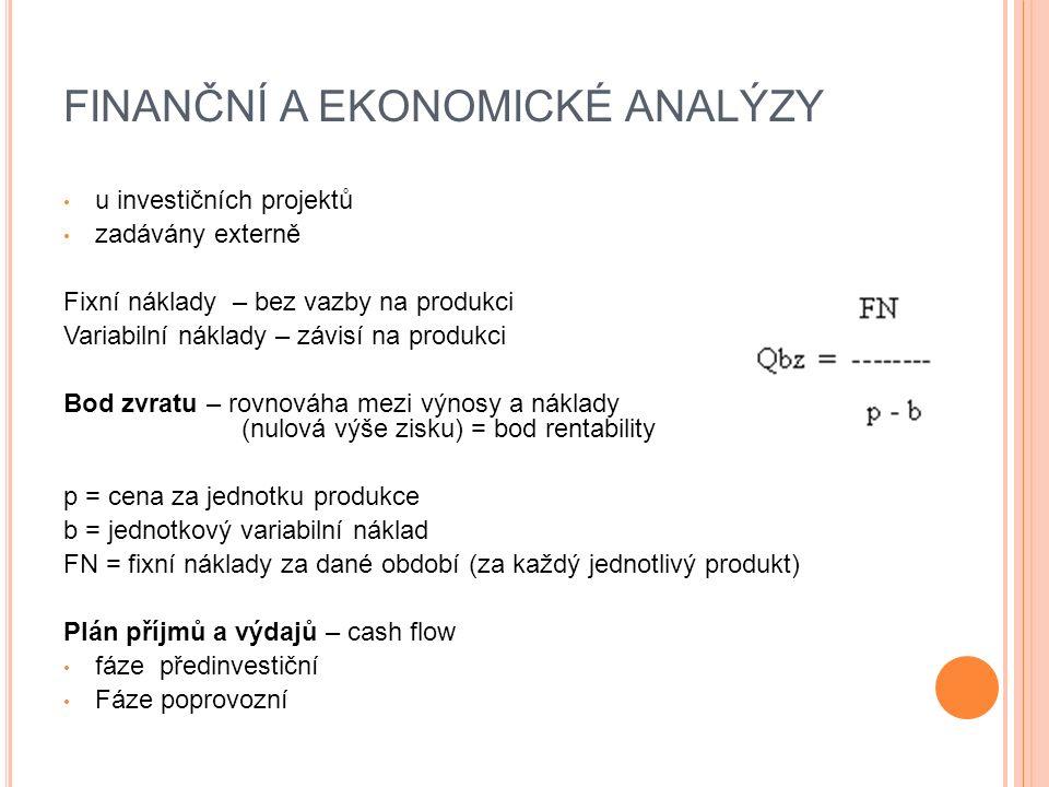 FINANČNÍ A EKONOMICKÉ ANALÝZY u investičních projektů zadávány externě Fixní náklady – bez vazby na produkci Variabilní náklady – závisí na produkci Bod zvratu – rovnováha mezi výnosy a náklady (nulová výše zisku) = bod rentability p = cena za jednotku produkce b = jednotkový variabilní náklad FN = fixní náklady za dané období (za každý jednotlivý produkt) Plán příjmů a výdajů – cash flow fáze předinvestiční Fáze poprovozní