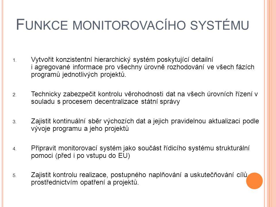 S TRUKTURA MONITORINGU Monitoring – monitorování projektu provází celý životní cyklus projektu od sběru, zpracování a prezentace dat až po jeho realizaci v závislosti na přijatém programu.