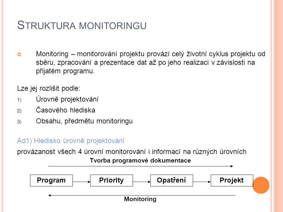 S TRUKTURA MONITORINGU Ad2) Časové hledisko struktury monitoringu a) Etapa přípravná – předrealizační (ex-ante) zhodnocení očekávaných přínosů a vlivů (ekonomických atd.) prokazování vhodnosti programu při řešení problémů příslušného regionu či sektoru řádné doložení plánovaných programů (projektů) z hlediska volby lokality, času realizace, přiměřenosti nákladů a kvality indikátorů b) Etapa průběžné realizace – realizační (interim, on going) realizace programu (projektů) musí respektovat stanovený systém závazných indikátorů (musí být zakotveny ve smlouv.