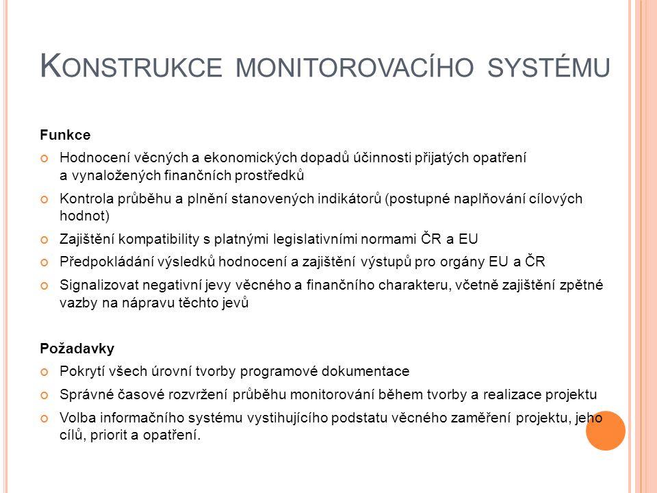 K ONSTRUKCE MONITOROVACÍHO SYSTÉMU Funkce Hodnocení věcných a ekonomických dopadů účinnosti přijatých opatření a vynaložených finančních prostředků Kontrola průběhu a plnění stanovených indikátorů (postupné naplňování cílových hodnot) Zajištění kompatibility s platnými legislativními normami ČR a EU Předpokládání výsledků hodnocení a zajištění výstupů pro orgány EU a ČR Signalizovat negativní jevy věcného a finančního charakteru, včetně zajištění zpětné vazby na nápravu těchto jevů Požadavky Pokrytí všech úrovní tvorby programové dokumentace Správné časové rozvržení průběhu monitorování během tvorby a realizace projektu Volba informačního systému vystihujícího podstatu věcného zaměření projektu, jeho cílů, priorit a opatření.