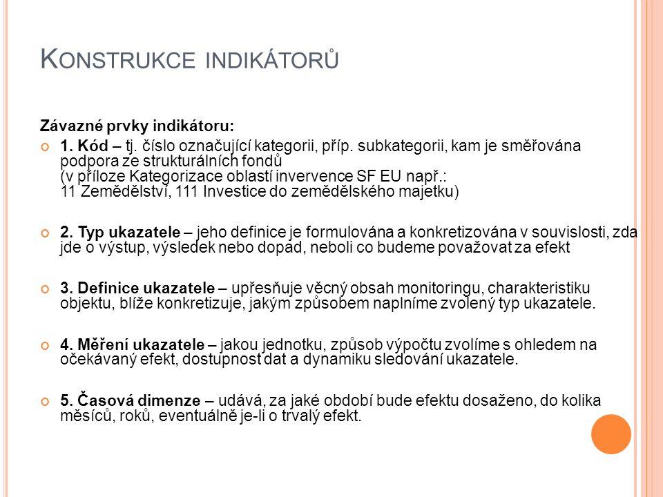 K ONSTRUKCE INDIKÁTORŮ Závazné prvky indikátoru: 1.