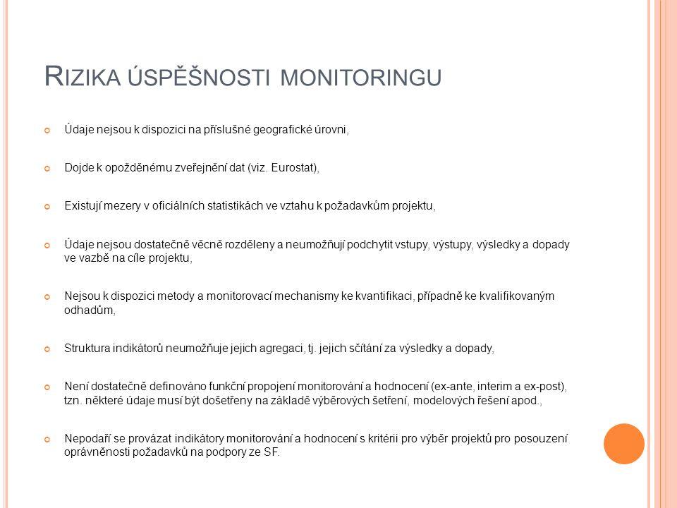 R IZIKA ÚSPĚŠNOSTI MONITORINGU Údaje nejsou k dispozici na příslušné geografické úrovni, Dojde k opožděnému zveřejnění dat (viz.