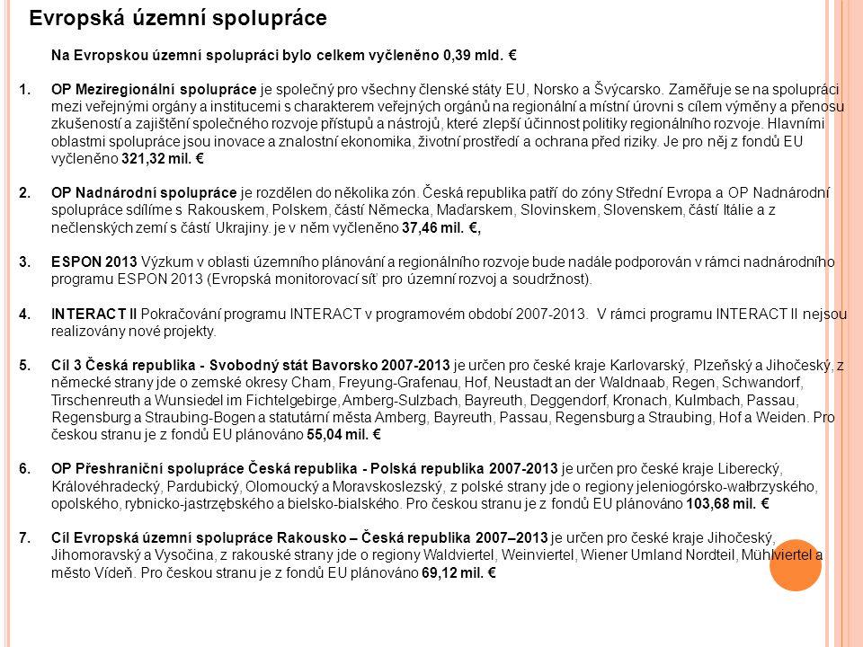 8.Cíl 3 na podporu přeshraniční spolupráce 2007 - 2013 mezi Svobodným státem Sasko a Českou republikou je určen pro české kraje Karlovarský, Ústecký a Liberecký, z německé strany jde o regiony Vogtlandkreis, Aue-Schwarzenberg, Annaberg, Mittlerer Erzgebirgskreis, Freiberg, Weißeritzkreis, Sächsische Schweiz, Bautzen, Löbau-Zittau, Zwickauer Land, Stollberg, Mittweida, Meißen, Kamenz, Niederschlesischer Oberlausitzkreis, Saale-Orla-Kreis, Greiz a statutárních měst Zwickau, Chemnitz, Dresden, Görlitz a Hoyerswerda a Plauen.