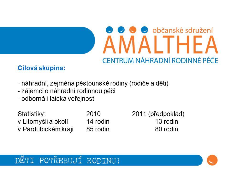 S Martinem dlouhodobě pracuje odborný pracovník Centra náhradní rodinné péče Amalthea o.s.