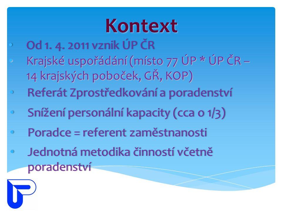 Kontext Od 1.4. 2011 vznik ÚP ČR Od 1. 4.