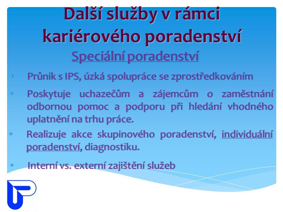 Další služby v rámci kariérového poradenství Speciální poradenstvíSpeciální poradenství Průnik s IPS, úzká spolupráce se zprostředkováním Průnik s IPS
