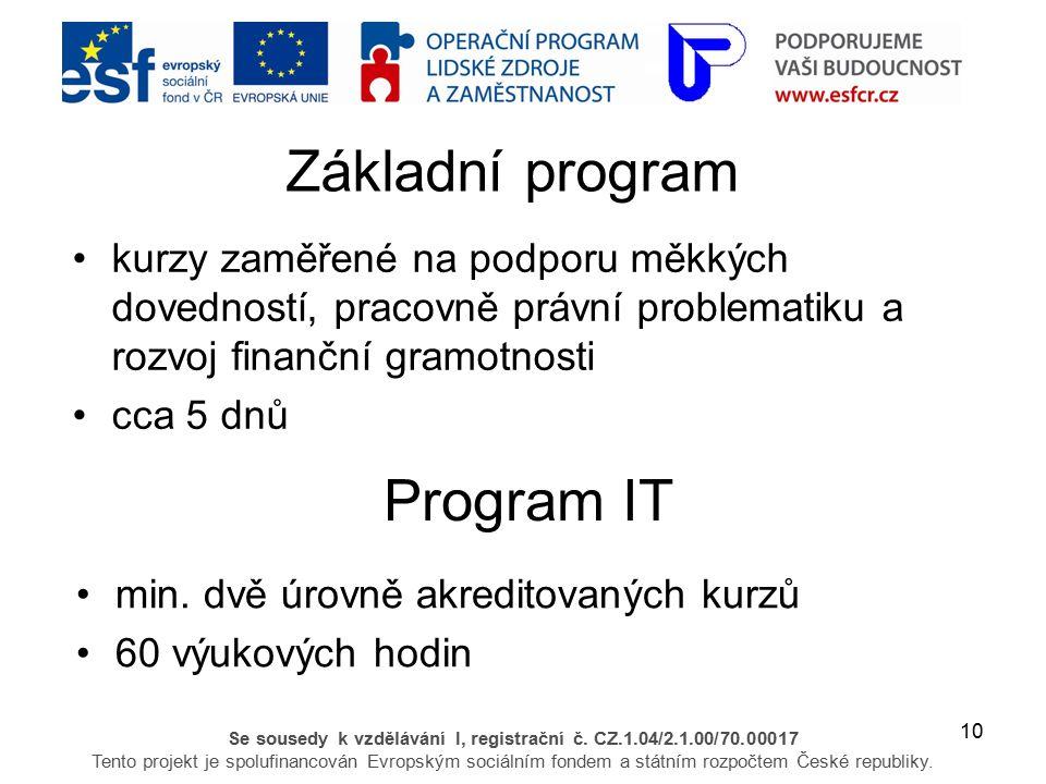 10 Se sousedy k vzdělávání I, registrační č. CZ.1.04/2.1.00/70.00017 Tento projekt je spolufinancován Evropským sociálním fondem a státním rozpočtem Č