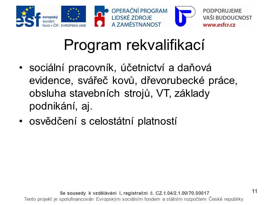 11 Se sousedy k vzdělávání I, registrační č. CZ.1.04/2.1.00/70.00017 Tento projekt je spolufinancován Evropským sociálním fondem a státním rozpočtem Č