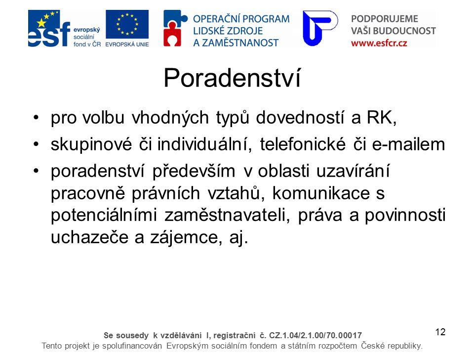 12 Se sousedy k vzdělávání I, registrační č. CZ.1.04/2.1.00/70.00017 Tento projekt je spolufinancován Evropským sociálním fondem a státním rozpočtem Č