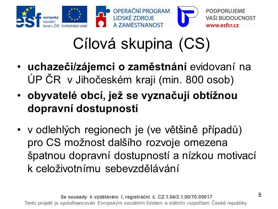 5 Se sousedy k vzdělávání I, registrační č. CZ.1.04/2.1.00/70.00017 Tento projekt je spolufinancován Evropským sociálním fondem a státním rozpočtem Če