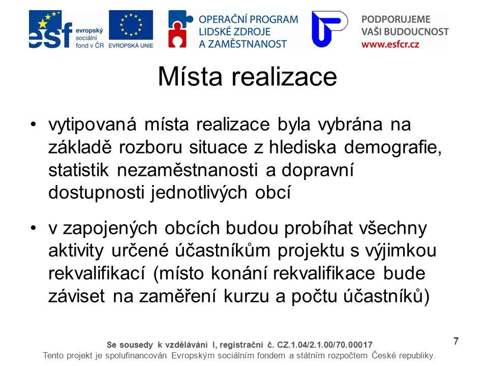 7 Se sousedy k vzdělávání I, registrační č. CZ.1.04/2.1.00/70.00017 Tento projekt je spolufinancován Evropským sociálním fondem a státním rozpočtem Če