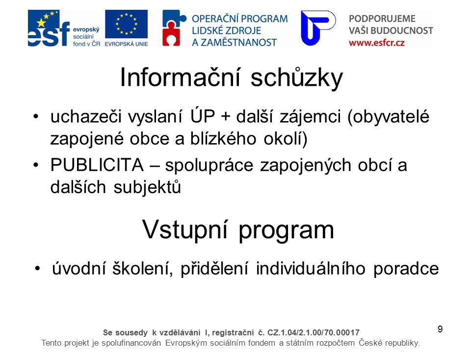 9 Se sousedy k vzdělávání I, registrační č. CZ.1.04/2.1.00/70.00017 Tento projekt je spolufinancován Evropským sociálním fondem a státním rozpočtem Če