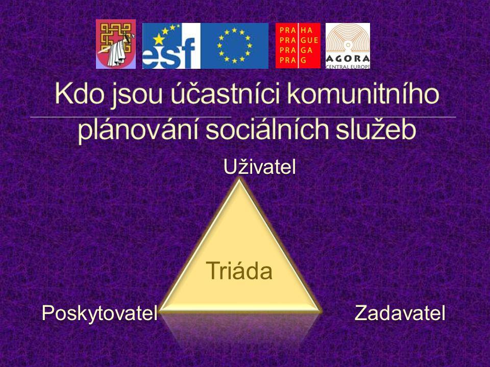 Uživatel Poskytovatel Zadavatel Uživatel Poskytovatel Zadavatel