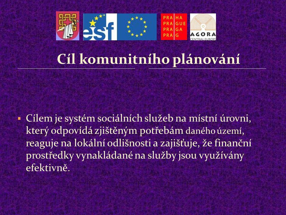 Řídící skupina pro komunitní plánování sociálních služeb Praha 17