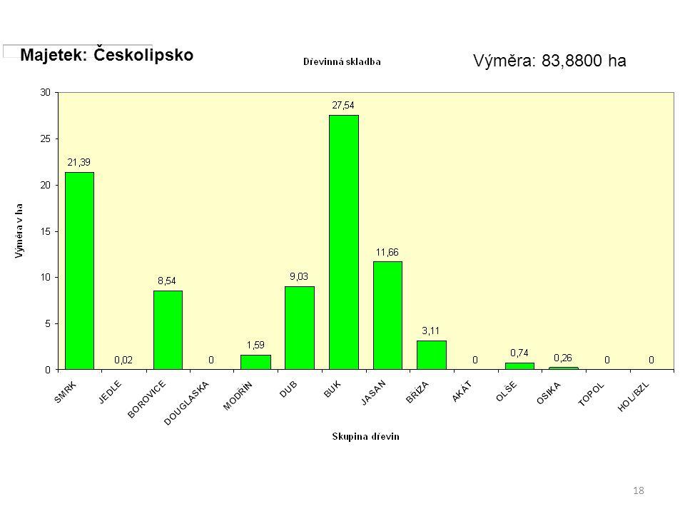 18 Majetek: Českolipsko Výměra: 83,8800 ha