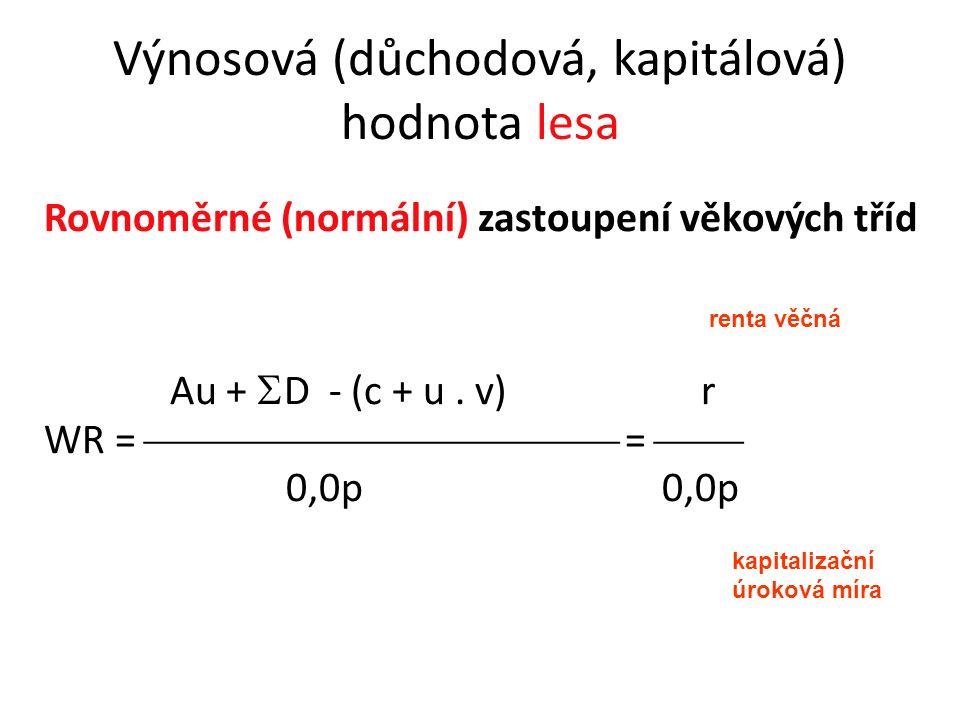 Výnosová (důchodová, kapitálová) hodnota lesa Rovnoměrné (normální) zastoupení věkových tříd Au +  D - (c + u. v) r WR =  =  0,0p 0,0p r