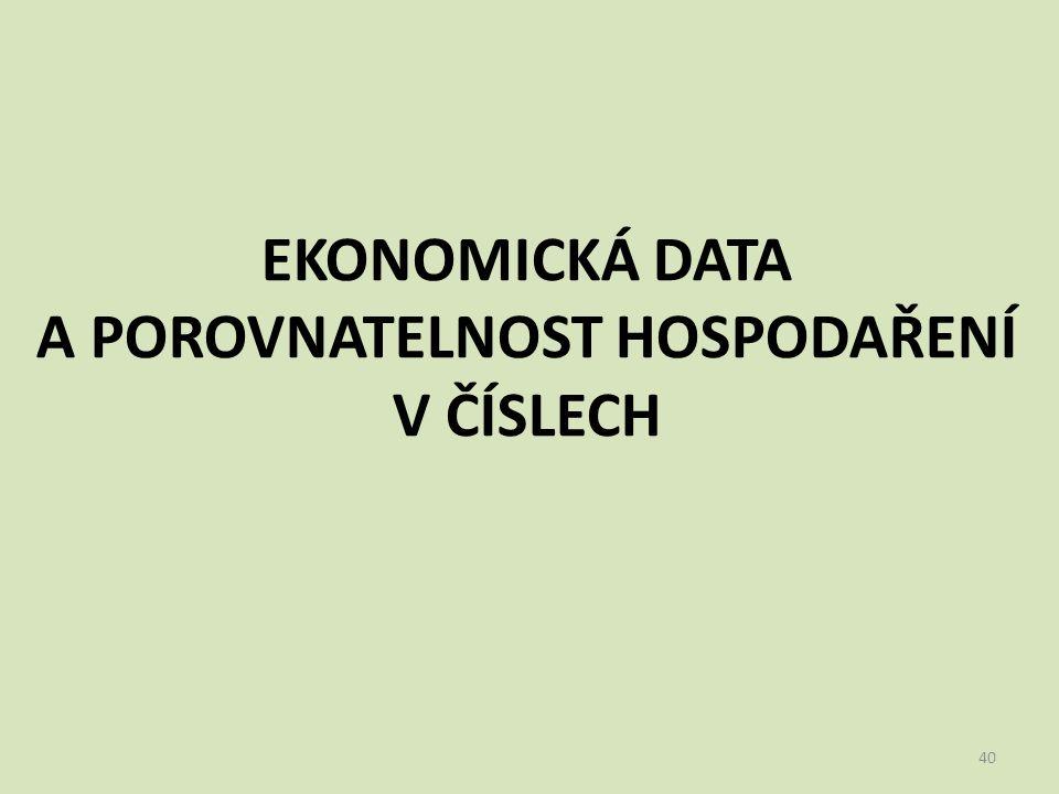 40 EKONOMICKÁ DATA A POROVNATELNOST HOSPODAŘENÍ V ČÍSLECH