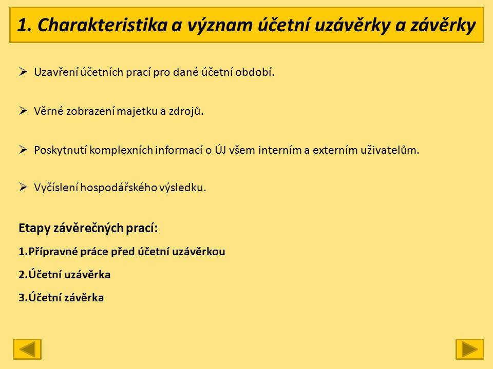 2.Přípravné práce před účetní uzávěrkou  Inventarizace majetku a závazků.