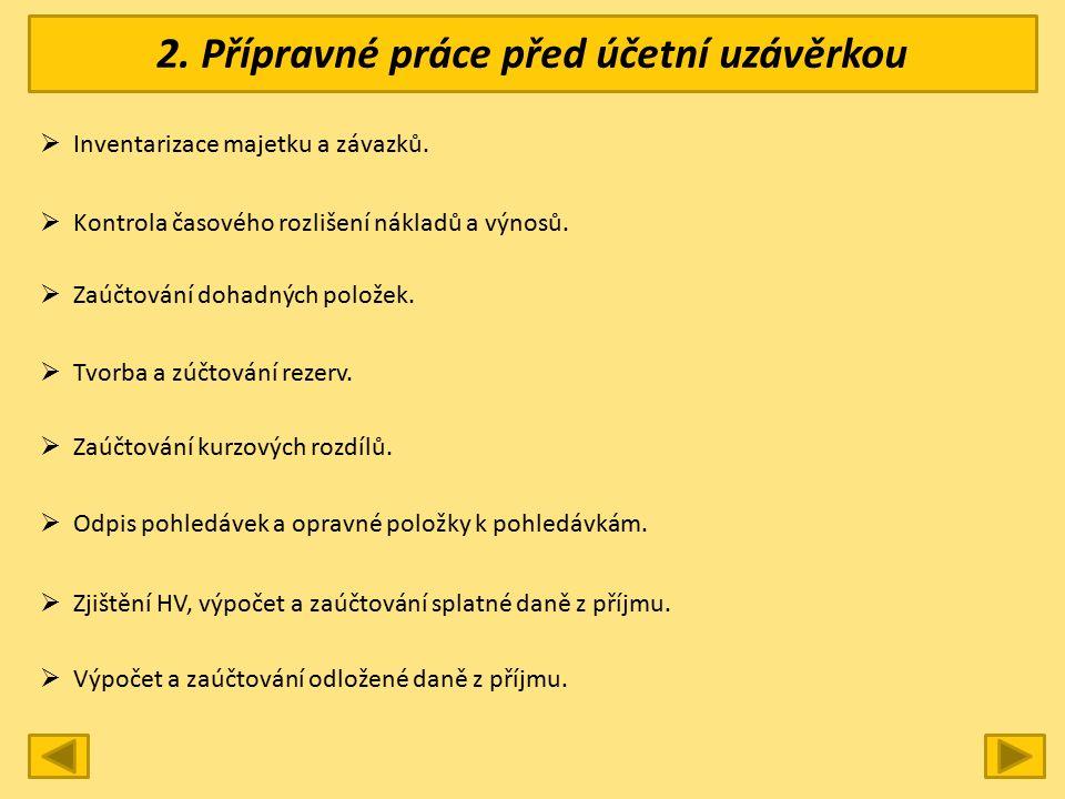 2. Přípravné práce před účetní uzávěrkou  Inventarizace majetku a závazků.