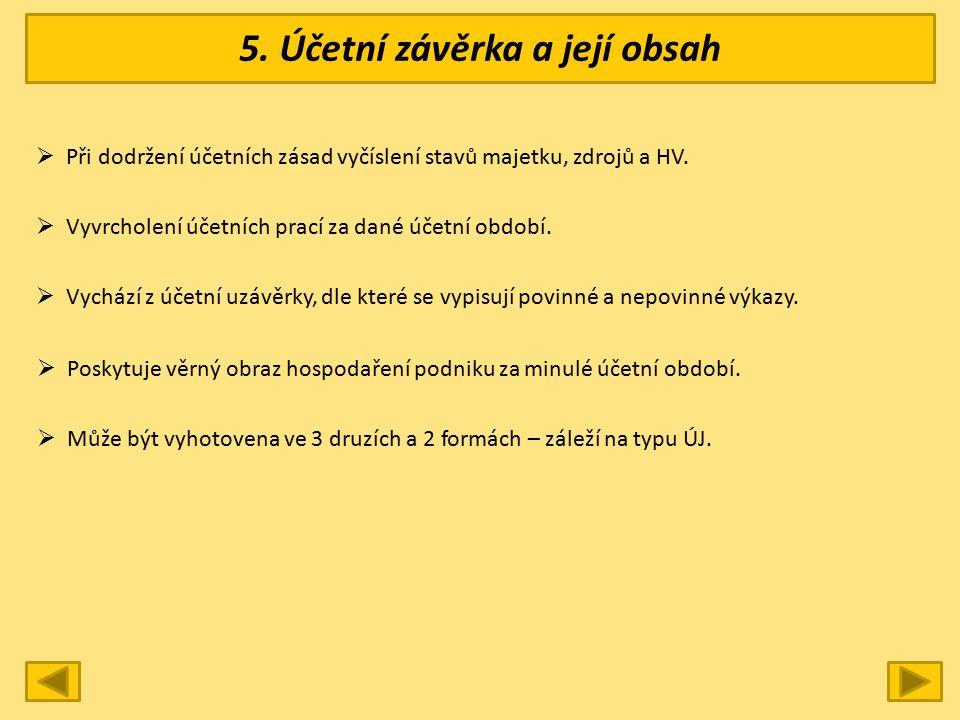 10.Zdroje Texty jsou tvorbou autora. Štohl, P.; Klička, V.