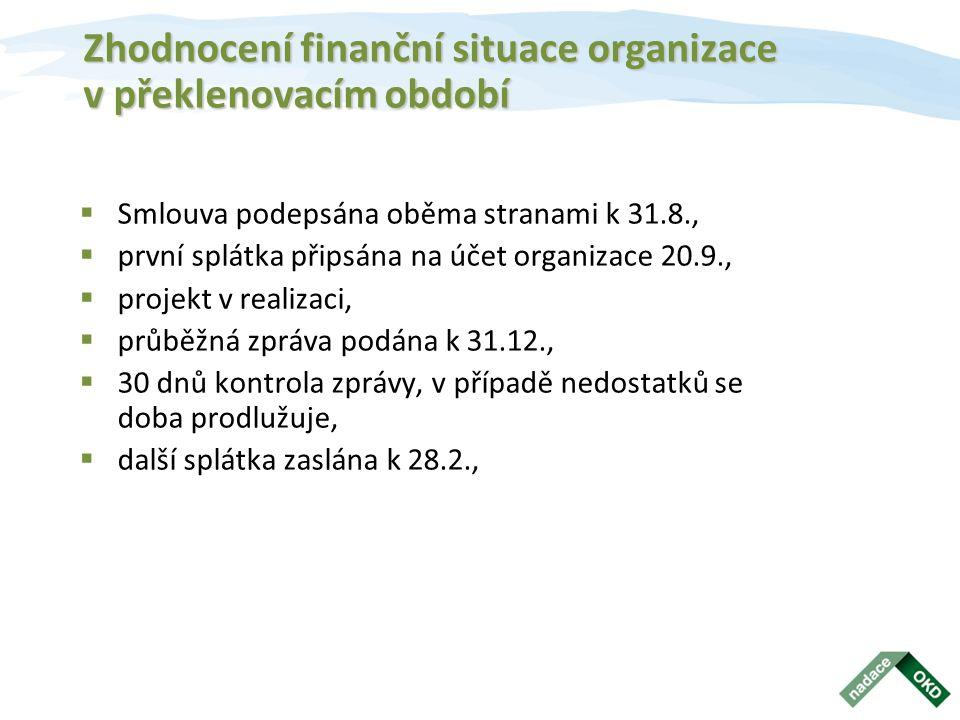 Zhodnocení finanční situace organizace v překlenovacím období  Smlouva podepsána oběma stranami k 31.8.,  první splátka připsána na účet organizace 20.9.,  projekt v realizaci,  průběžná zpráva podána k 31.12.,  30 dnů kontrola zprávy, v případě nedostatků se doba prodlužuje,  další splátka zaslána k 28.2.,