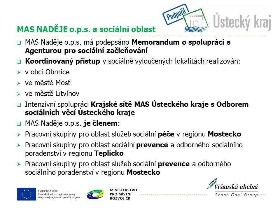 MAS NADĚJE o.p.s. a sociální oblast  MAS Naděje o.p.s.
