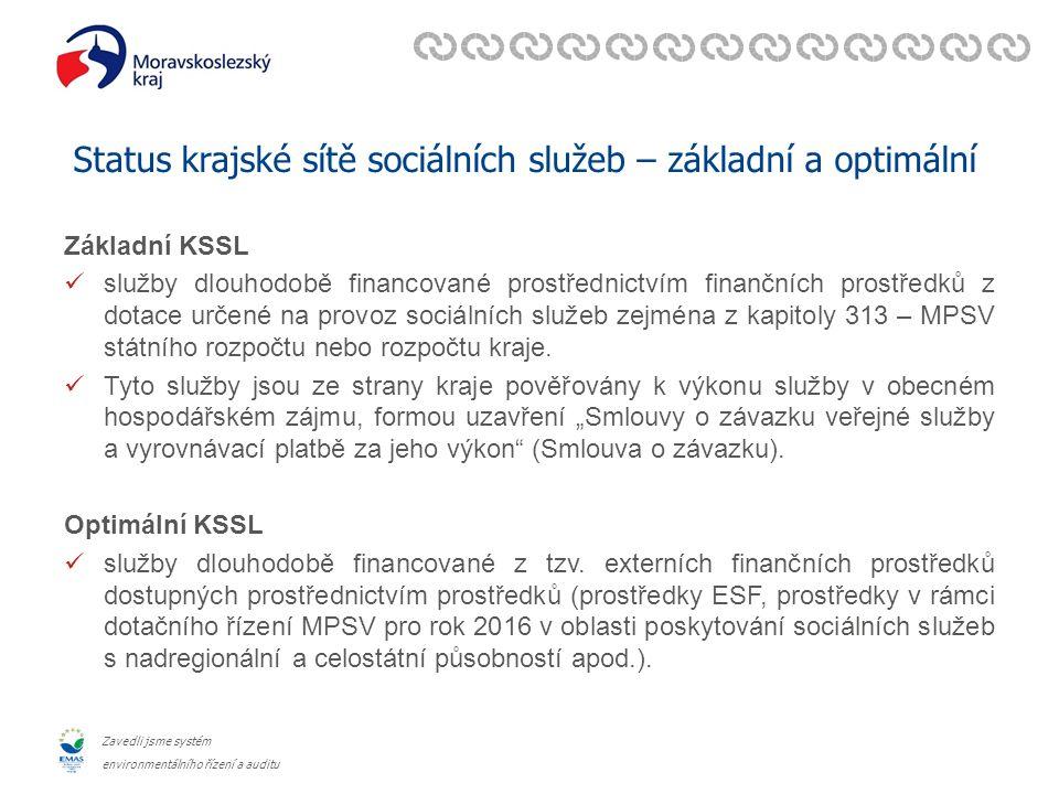 Zavedli jsme systém environmentálního řízení a auditu Děkuji za pozornost Daniel Vrána Tel: 595 622 930 E-mail: daniel.vrana@msk.cz