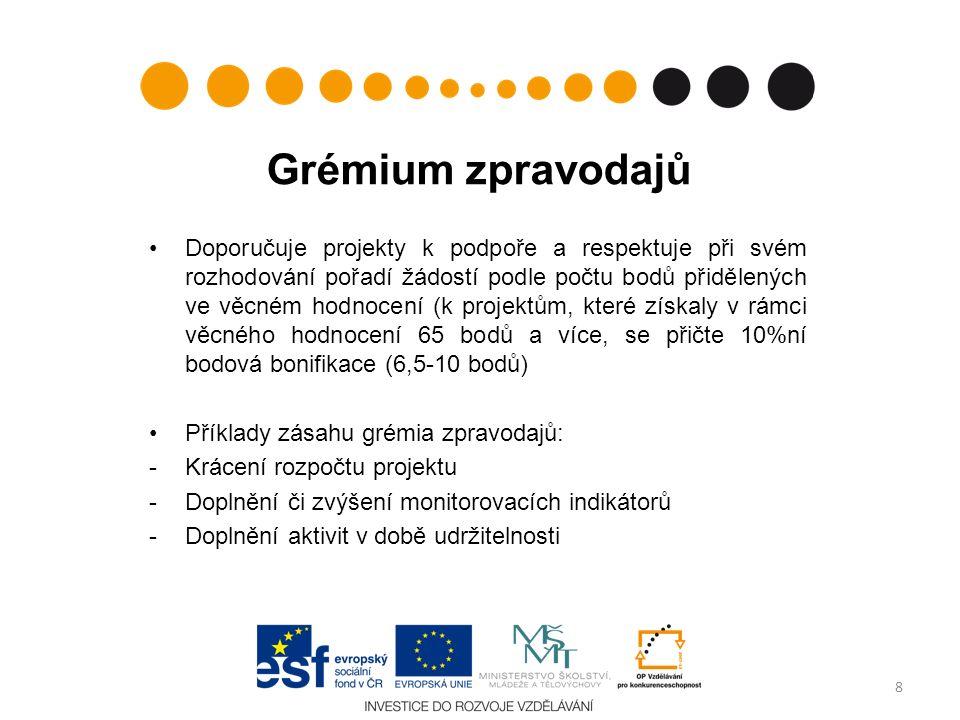 Grémium zpravodajů Doporučuje projekty k podpoře a respektuje při svém rozhodování pořadí žádostí podle počtu bodů přidělených ve věcném hodnocení (k projektům, které získaly v rámci věcného hodnocení 65 bodů a více, se přičte 10%ní bodová bonifikace (6,5-10 bodů) Příklady zásahu grémia zpravodajů: -Krácení rozpočtu projektu -Doplnění či zvýšení monitorovacích indikátorů -Doplnění aktivit v době udržitelnosti 8